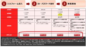 1000人斬り入会ページ1
